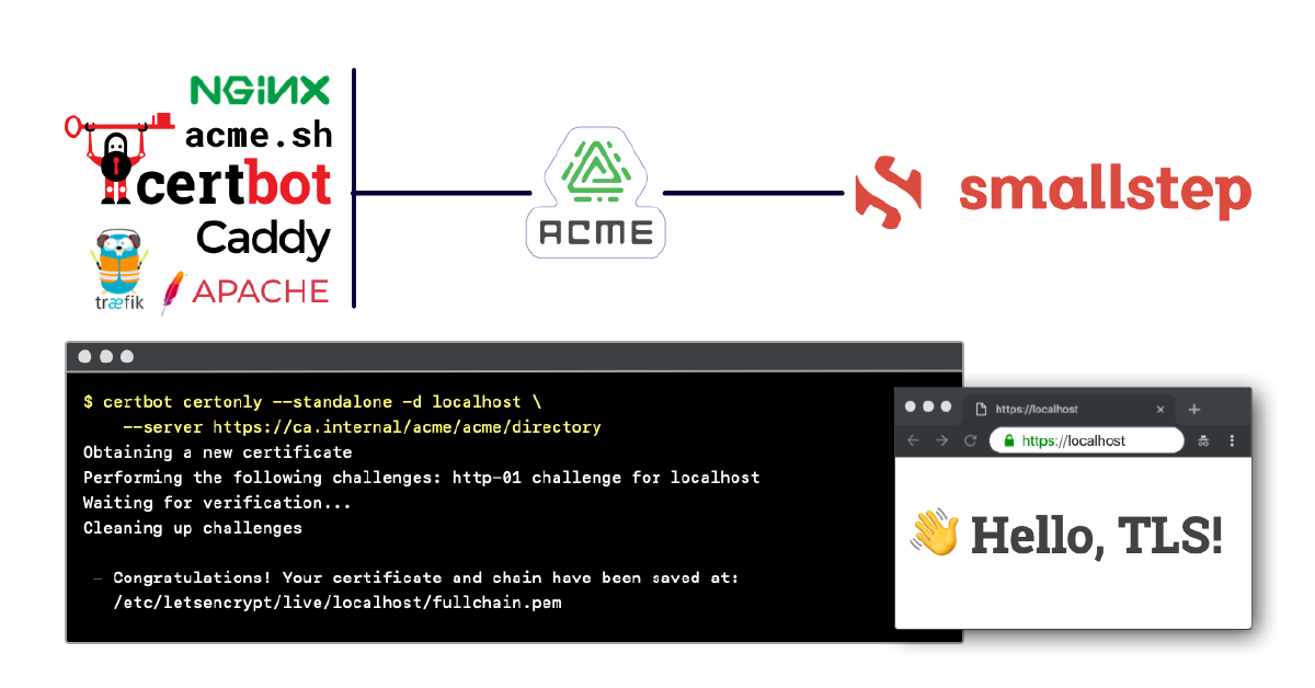 Run your own private CA & ACME server using step-ca