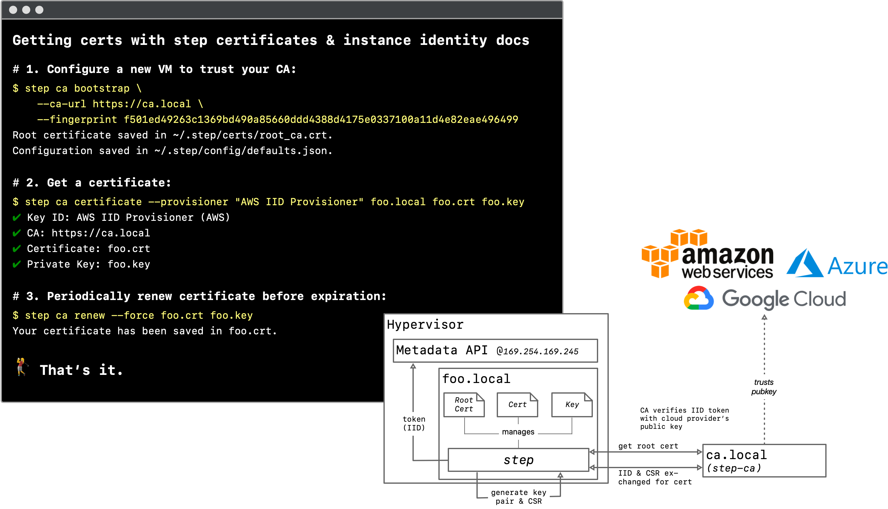 Embarrassingly easy private certificate management for VMs
